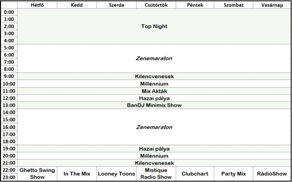 TOP FM rádió műsorrács